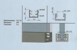 Уплотнитель 4-6,5 мм Сургут