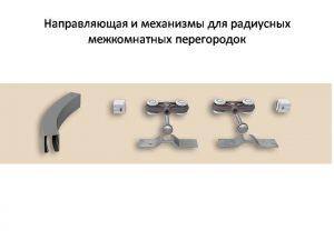 Направляющая и механизмы верхний подвес для радиусных межкомнатных перегородок Сургут
